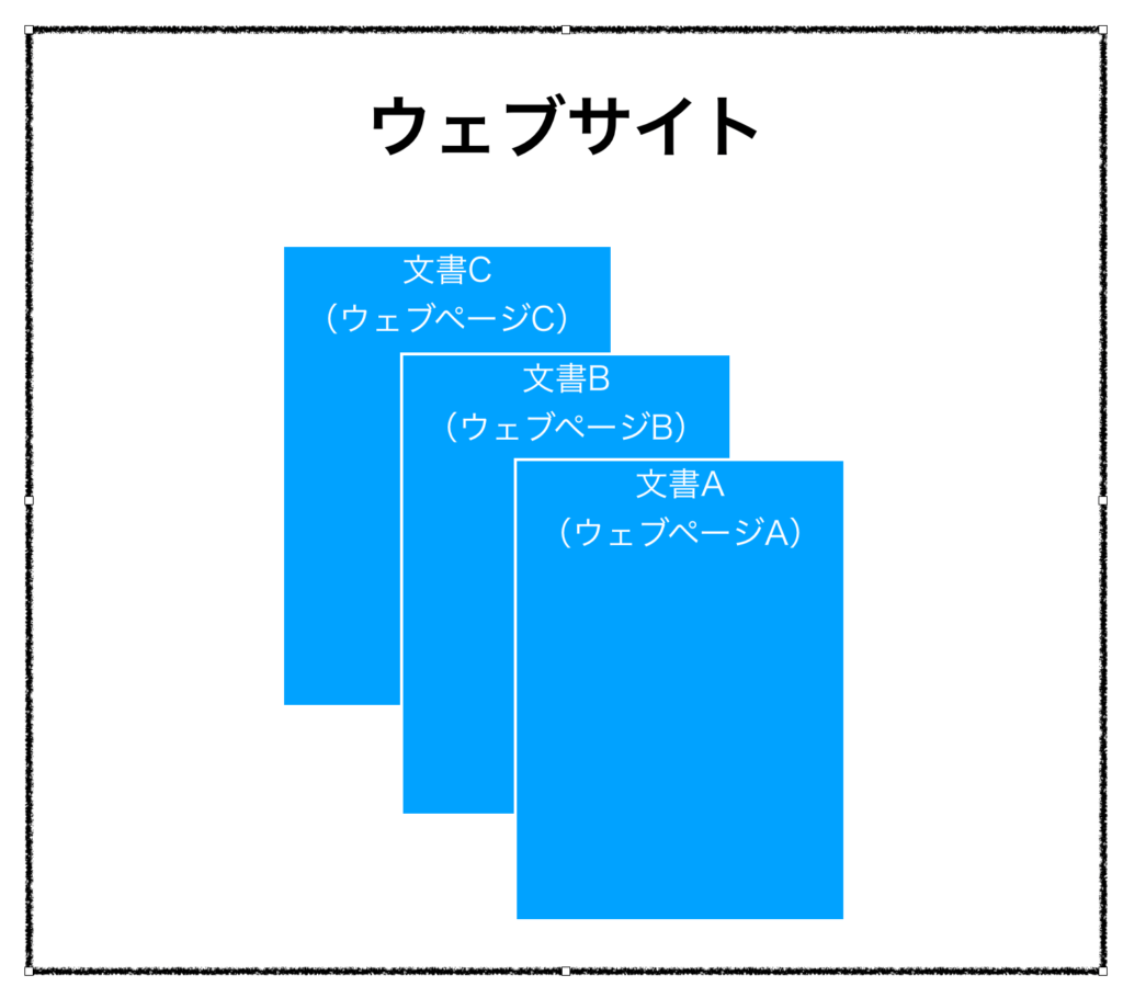 ウェブサイト イメージ図